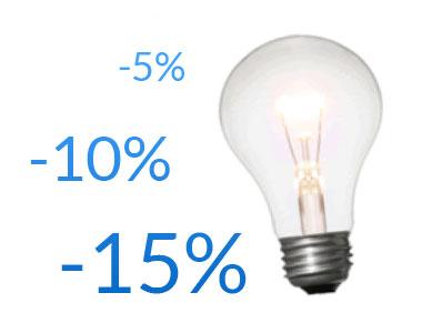 Promo sur les dernières ampoules incandescence